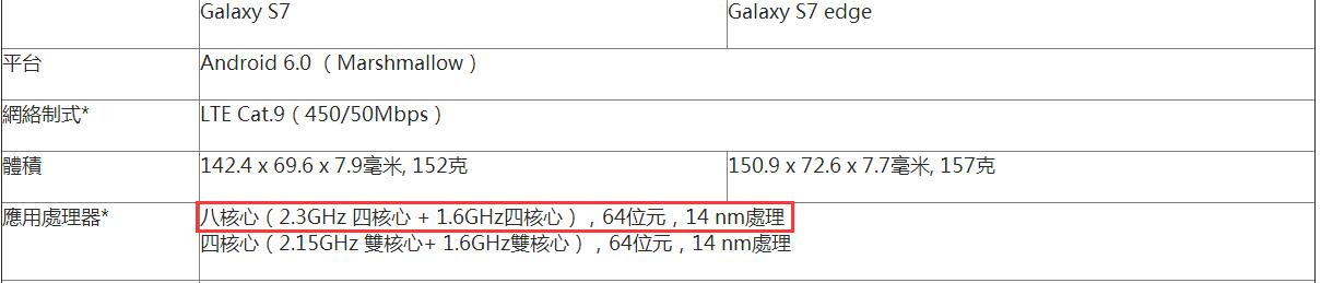 ����s7�۰洦���� S7�۰洦������Exynos8890��